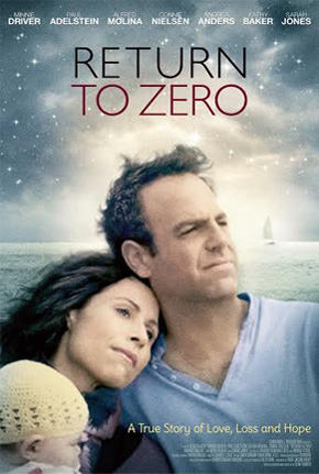 Return to Zero movie cover. Family of 3 is shown next to water, with mother and father looking into distance with a sailboat in the background.